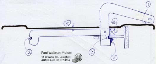 Paul Walbran Motors